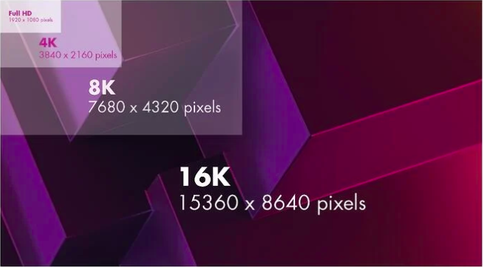 16K resolution