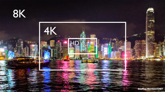 8k resolution